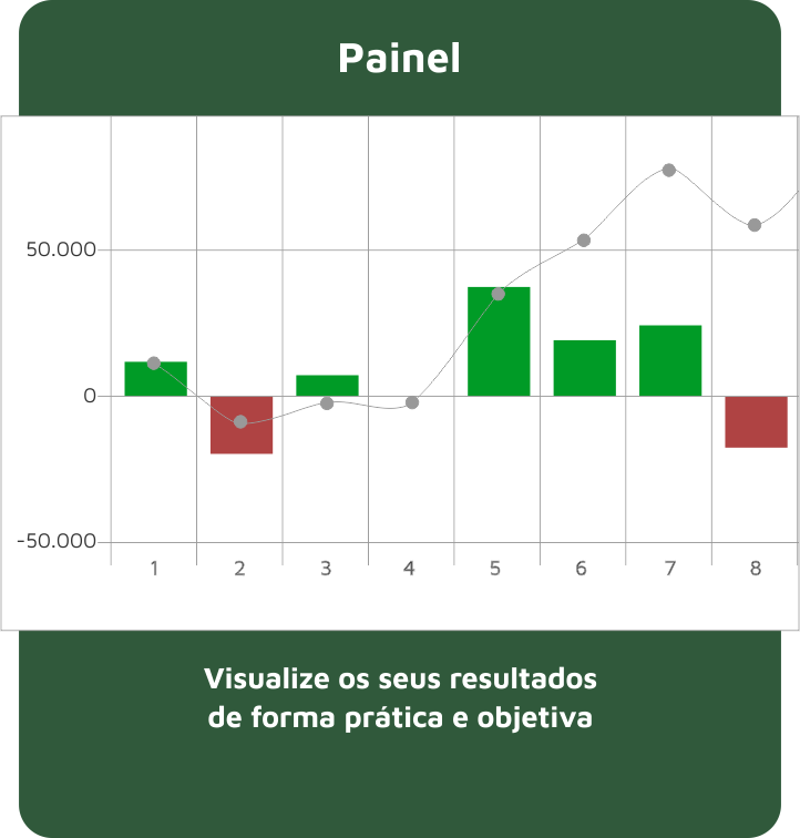 2m2-painel